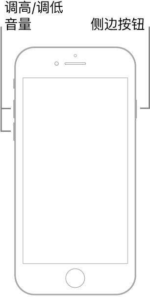 正面朝上且带主屏幕按钮的 iPhone 机型插图。调高音量按钮和调低音量按钮显示在设备左侧,侧边按钮显示在右侧。