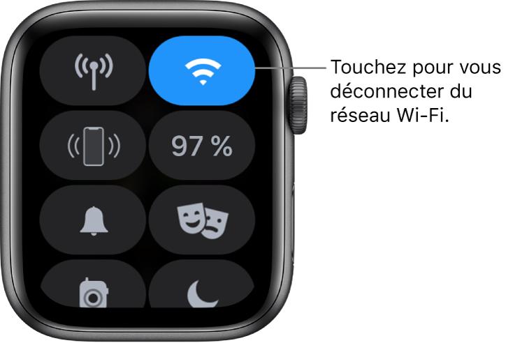 Le Centre de contrôle sur l'AppleWatch (GPS+Cellular), avec le bouton Wi-Fi dans le coin supérieur droit. La légende indique «Touchez pour vous déconnecter du Wi-Fi».