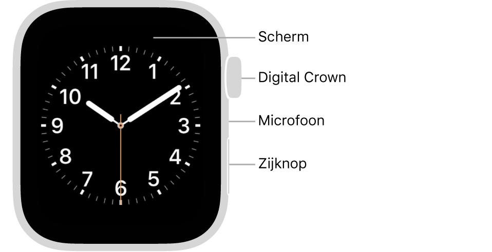 De voorkant van de AppleWatch Series6, met de wijzerplaat op het scherm. Aan de zijkant, van boven naar beneden, zie je de Digital Crown, de microfoon en de zijknop.
