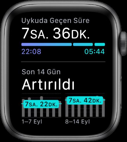 Uykuda geçen zamanı ve son 14 güne ait uyku eğilimlerini gösteren Uyku ekranı.