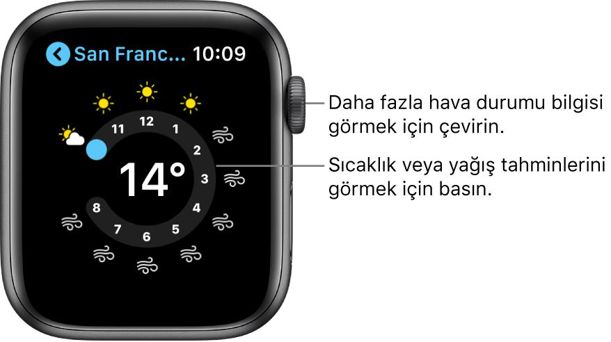 Saatlik tahmin gösteren Hava Durumu uygulaması.
