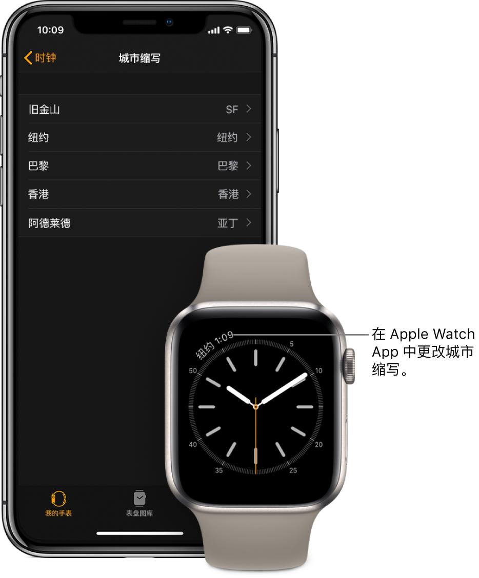 """并排显示的 iPhone 和 AppleWatch。AppleWatch 屏幕显示纽约市时间,城市缩写为""""NYC""""。iPhone 屏幕显示""""城市缩写""""设置中的城市列表,该设置位于 Apple Watch App 的""""时钟""""设置中。"""