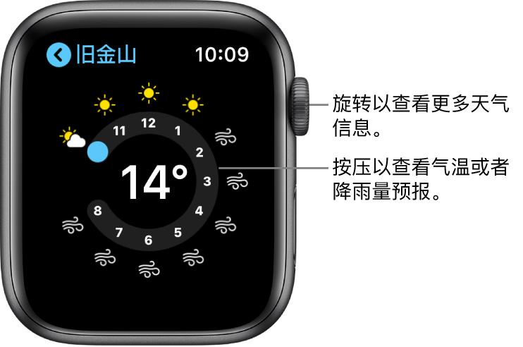 """""""天气"""" App 显示逐时天气预报。"""