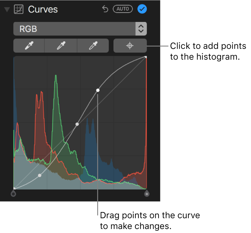 The Curves controls in the Adjust pane showing the Add Points button at the upper right and the RGB histogram below.
