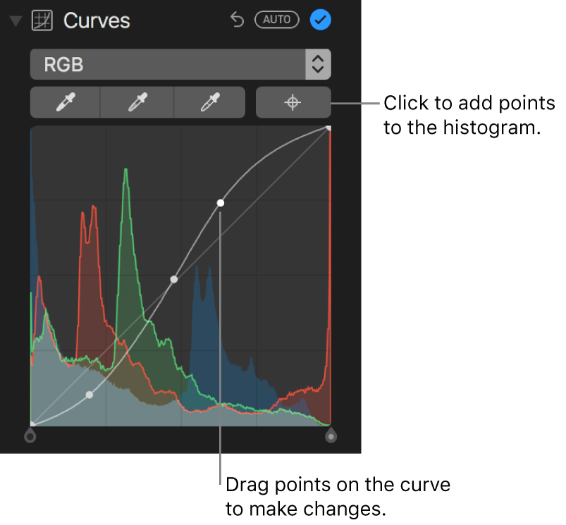 The Curves controls in the Adjust pane, showing the Add Points button at the upper right and the RGB histogram below.
