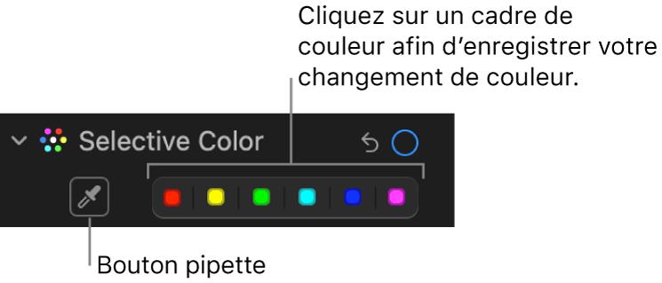 Les commandes «Couleur sélective» dans la sous-fenêtre Ajuster, présentant le bouton Pipette et les cadres de couleurs.