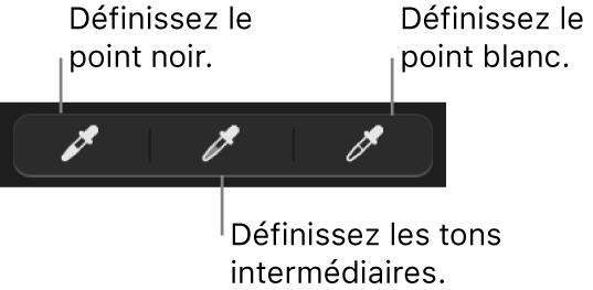 Trois pipettes servant à définir le point noir, les tons intermédiaires et le point blanc de la photo.