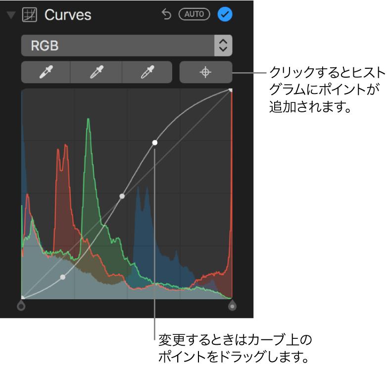 「調整」パネルの「カーブ」コントロール。右上に「ポイントを追加」ボタン、下に「RGB」ヒストグラムが表示されています。