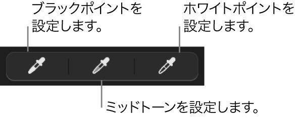 写真のブラックポイント、ミッドトーン、およびホワイトポイントを設定するために使用する3つのスポイト。