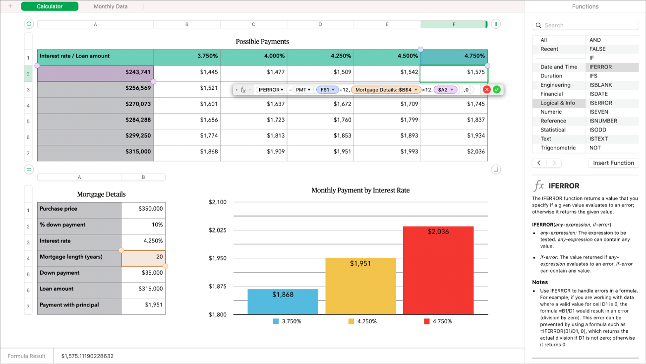 A spreadsheet showing average fundraiser sales and the Functions sidebar.