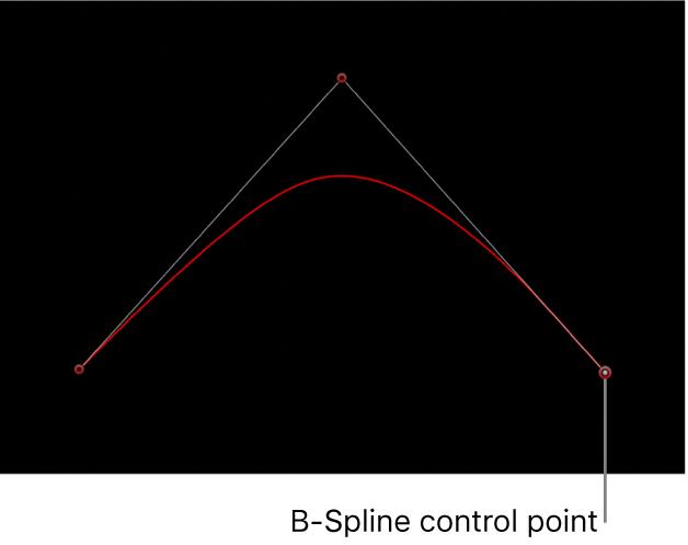 Der Viewer mit einem B-Spline-Steuerpunkt