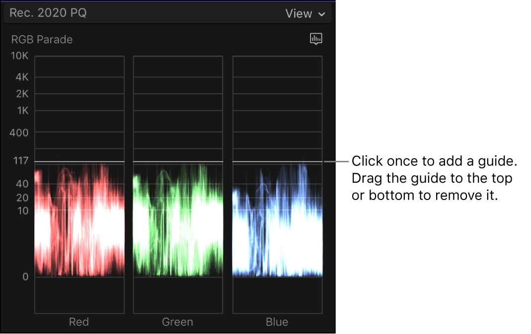 A horizontal guide in the waveform monitor