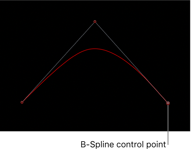 The viewer showing a B-Spline control point