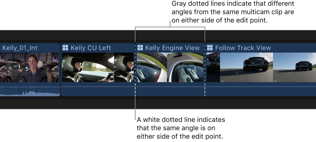 A multicam clip in the timeline, with gray dotted lines indicating different angles on either side of the edit point, and a white dotted line indicating the same angle on either side of edit point.