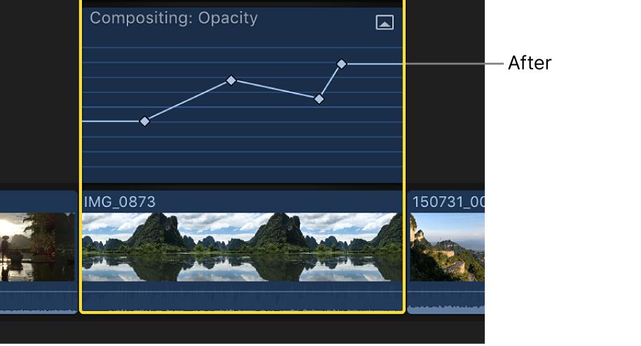 Una curva de fotogramas clave en el editor de animación de vídeo después del ajuste, con todos los fotogramas clave ajustados en la misma cantidad