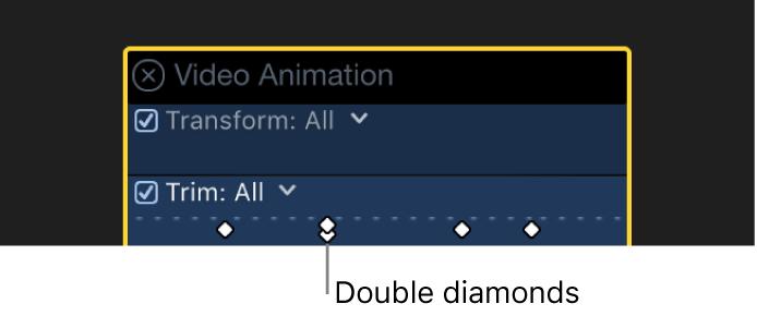 El editor de animación de vídeo con fotogramas clave para varios parámetros en el mismo punto
