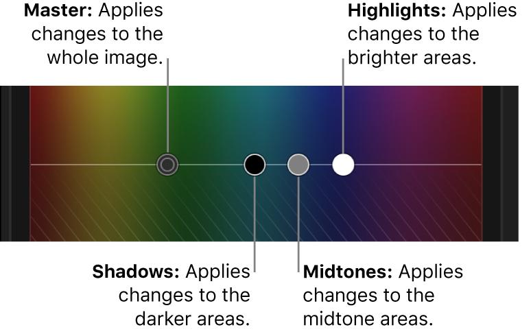 """Controles Maestro, Global, Sombras, """"Tonos medios"""" y """"Puntos de luz"""" del tablero de color"""