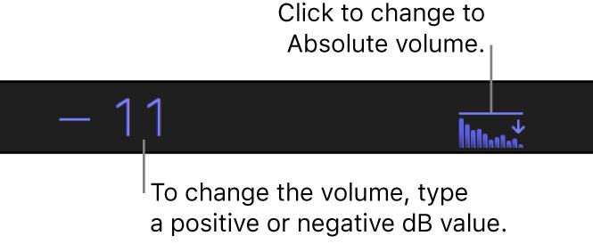 Zone sous le visualiseur affichant des valeurs dB relatives