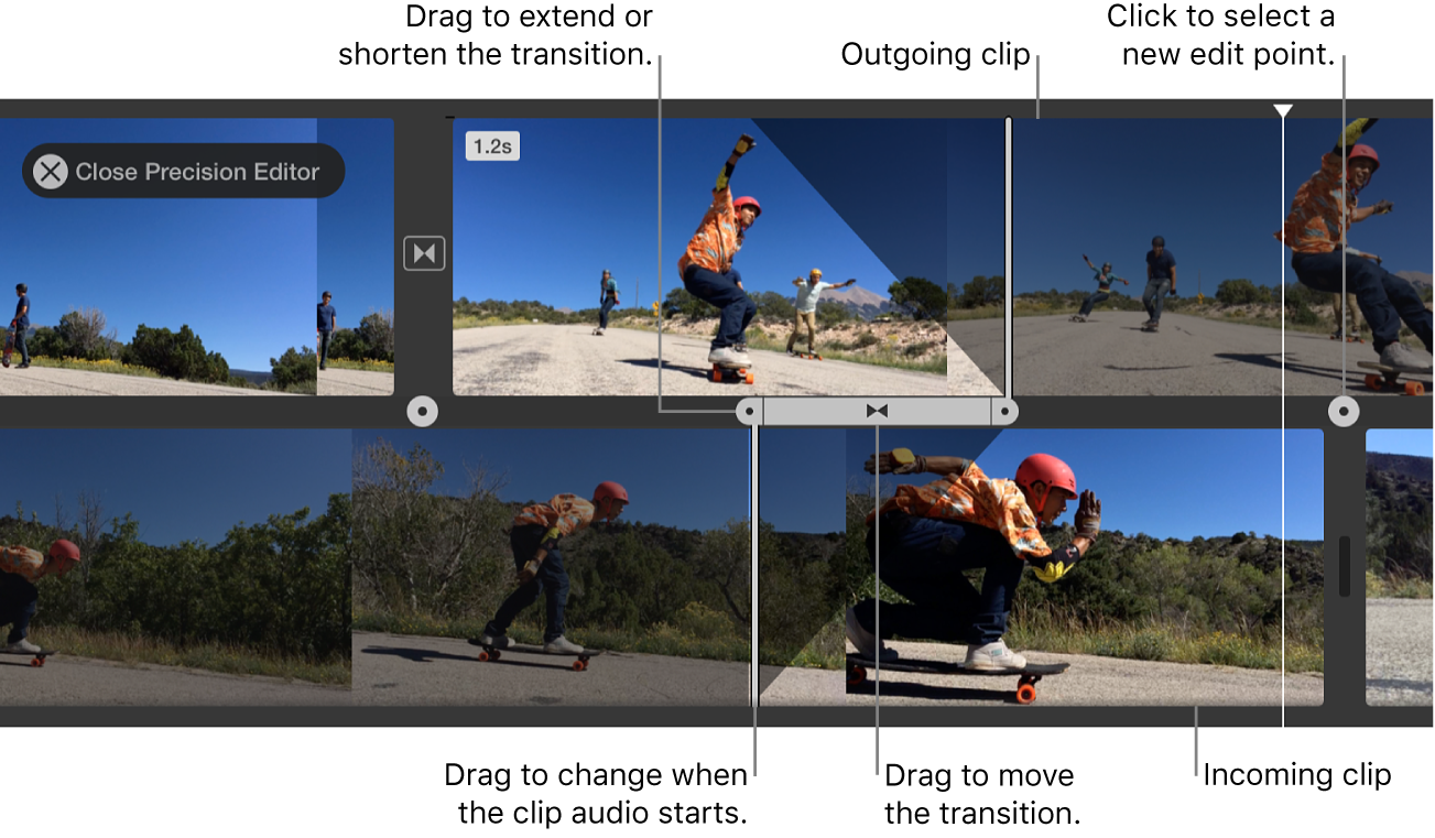 Precision editor open in timeline, showing outgoing clip, incoming clip, transition between clips, and controls for adjusting when each clip's video and audio starts and ends