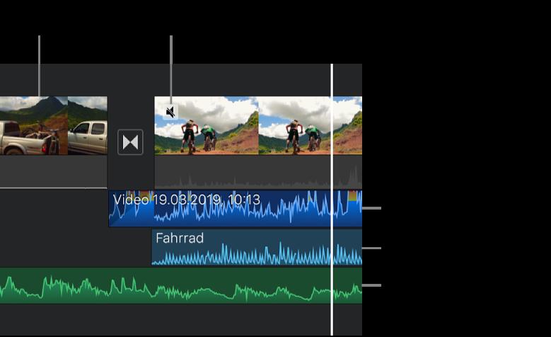 Audiowellenformen für einen herausgelösten Audioclip, einen Toneffektclip und einen Hintergrundmusikclip in der Timeline