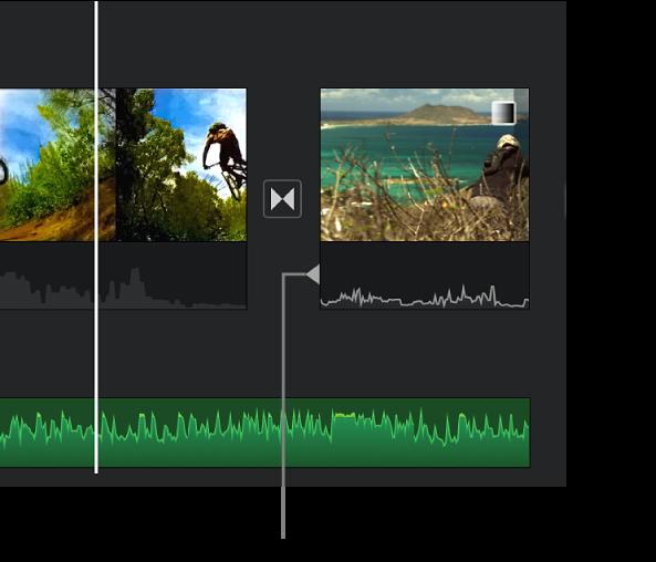 Ein Indikator für einen geteilten Schnitt im Audioteil eines Übergangs in der Timeline