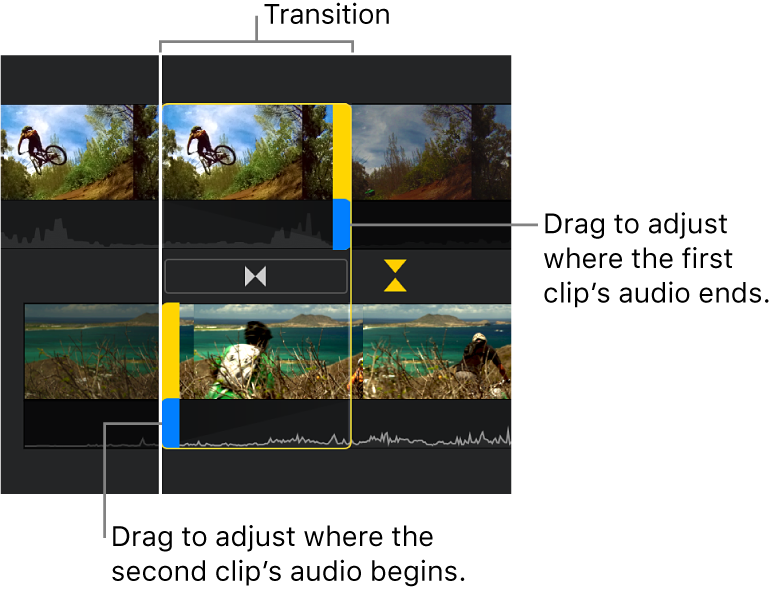 The precision editor showing a transition in the timeline, with blue handles for adjusting where the first clip's audio ends and the second clip's audio begins.