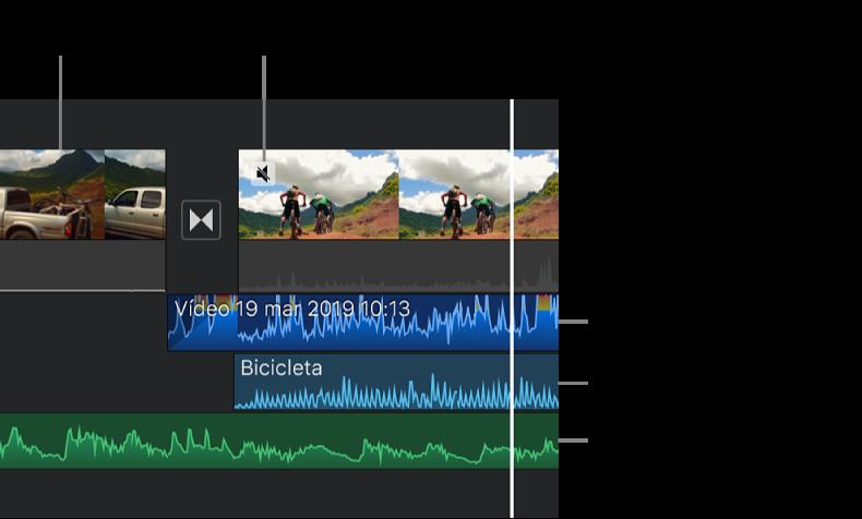 Ondas de audio para un clip de audio separado, un clip de efecto de sonido y un clip de música de fondo en la línea del tiempo.