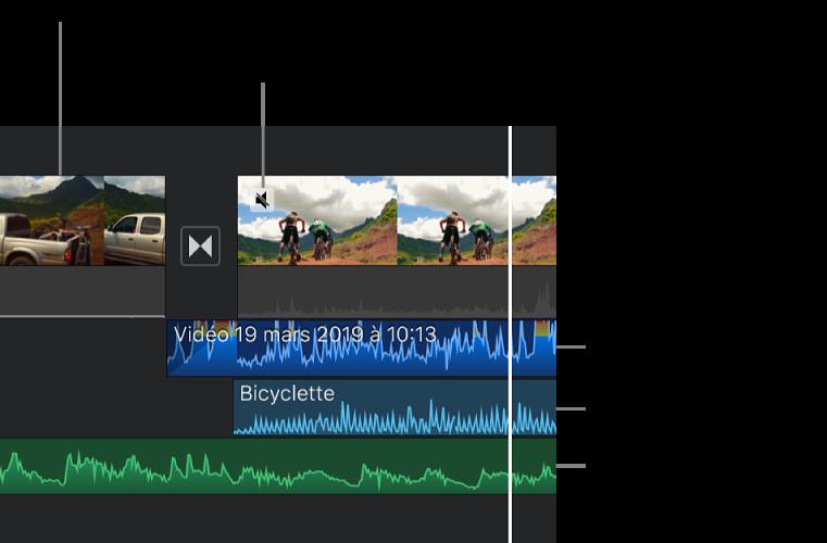 Formes d'onde audio d'un clip audio séparé, d'un clip d'effet sonore et d'un clip de musique de fond dans la timeline.