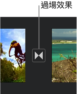 一個圖像表示時間列中兩個剪輯片段之間的過場效果。