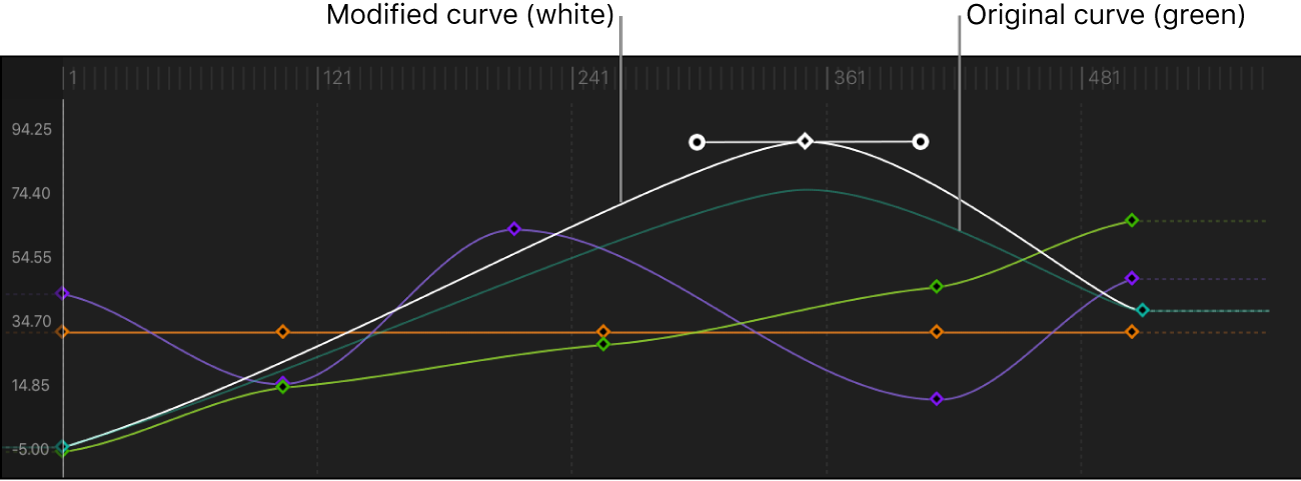 Keyframe-Editor mit einer neuen Kurve, die mit einem Schnappschuss der Kurve verglichen wird