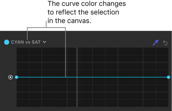 The Filters Inspector showing the curve changed to the selected color