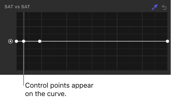 The Filters Inspector showing control points on the Sat vs Sat curve