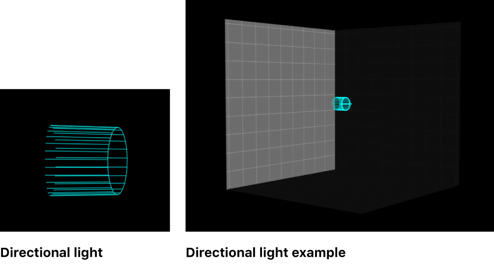 Canvas showing example of directional light