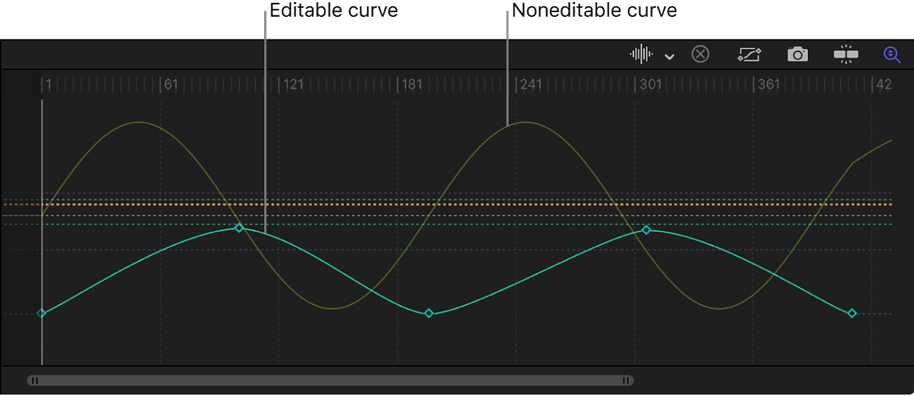 Keyframe Editor showing editable and noneditable curves