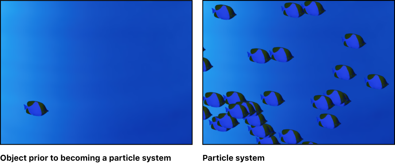 Canvas showing a single object compared with showing that object as an emitter in a particle system