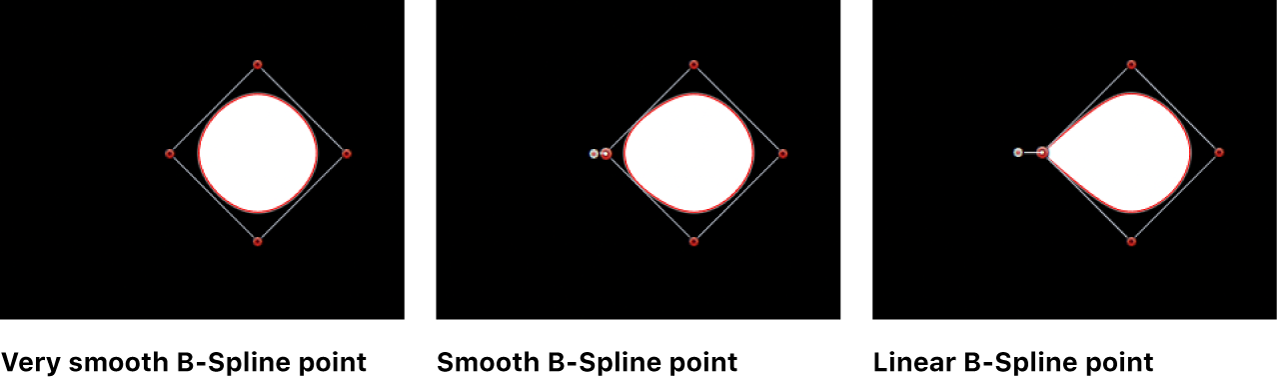 Canvas showing B-Spline points set to Very Smooth, Smooth, and Linear