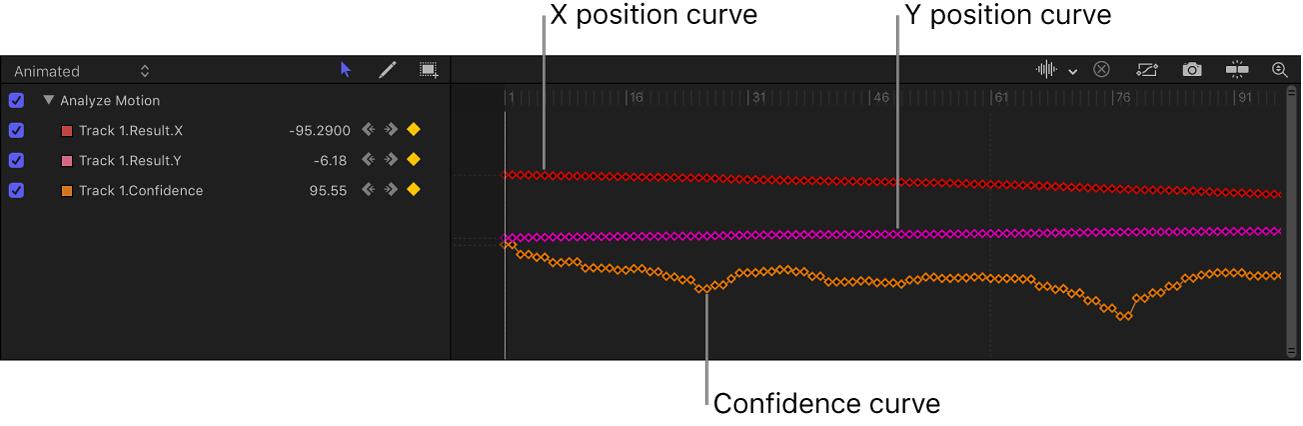 Keyframe Editor showing tracking keyframes