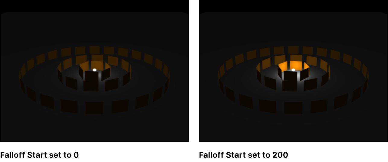 Canvas showing effect of Falloff Start parameter