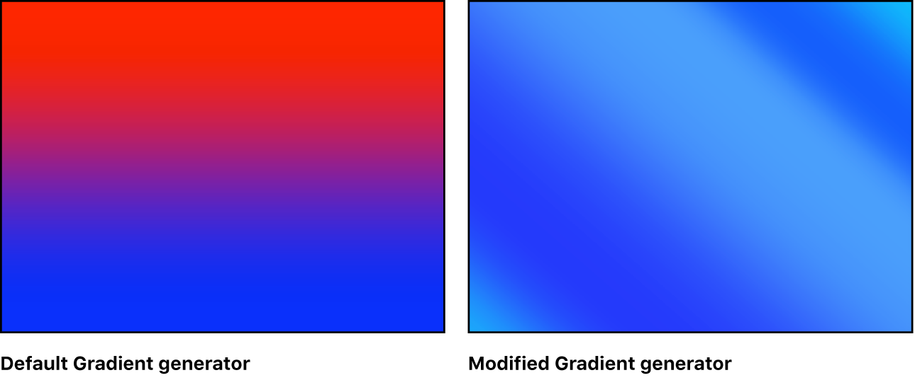 Canvas showing Gradient generator with a variety of settings