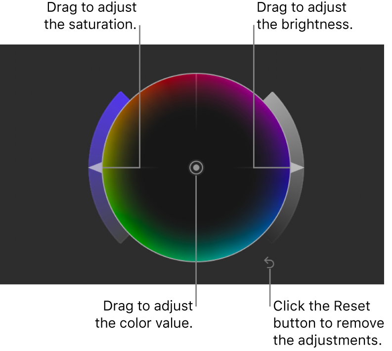 Color Wheels controls in the Filters Inspector