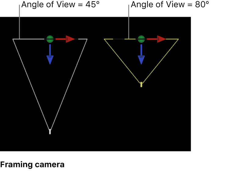 Canvas showing Framing camera changing Angle of View