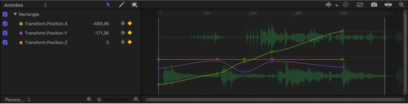 Forme d'onde audio dans l'éditeur d'images clés