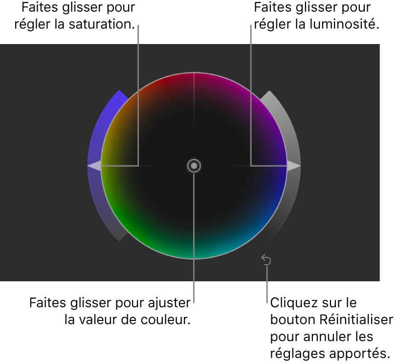 Commandes des roues des couleurs dans l'inspecteur de filtres