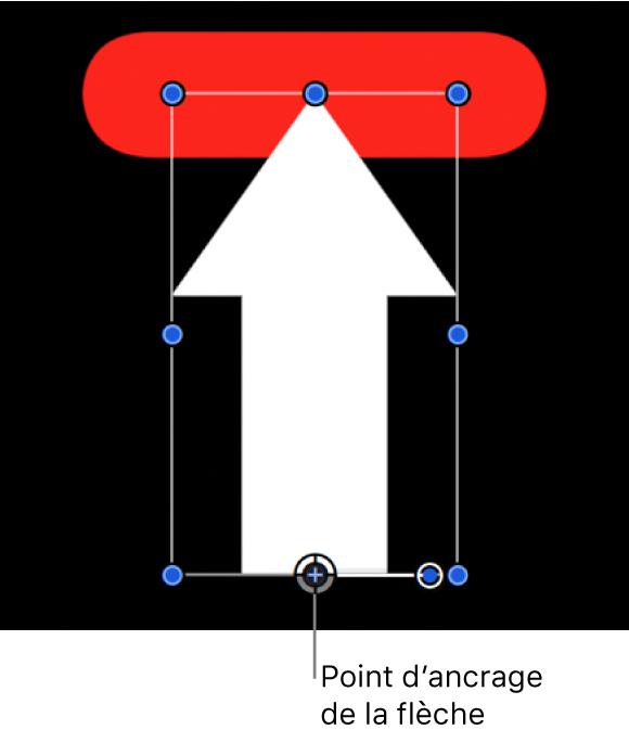 Canevas affichant une flèche alignée sur une forme rouge