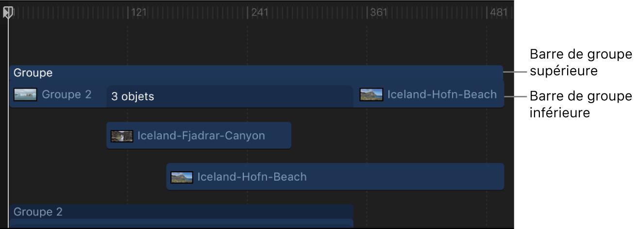 Timeline affichant une barre de groupe réduite