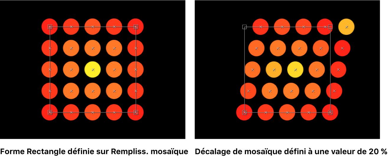 Canevas affichant l'option Disposition définie sur Rempliss. mosaïque, avec une valeur de Décalage de mosaïque de20%