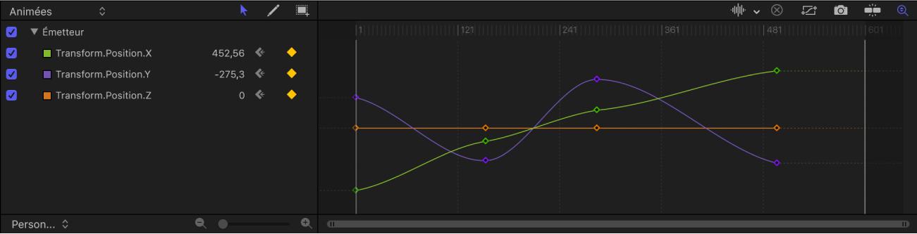 Ensemble de courbes sans titre dans la timeline, affichant les paramètres envoyés depuis l'inspecteur