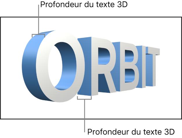 Canevas affichant la profondeur d'un objet texte3D