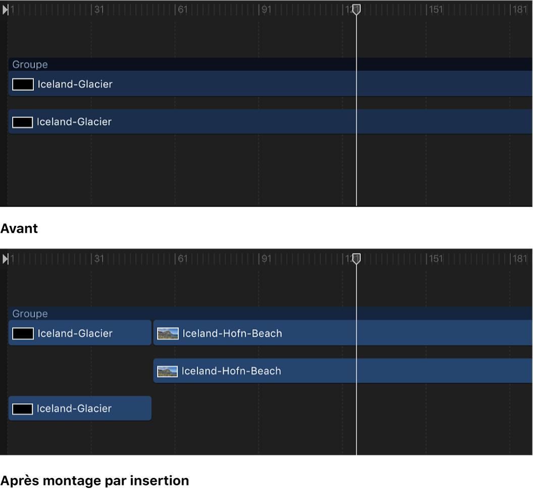 Timeline affichant un objet converti en groupe et un objet inséré dans le groupe en question