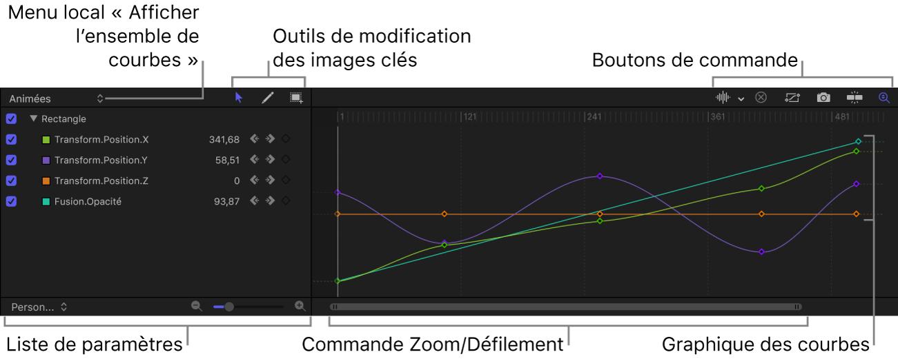 Éditeur d'images clés affichant ses différentes parties, notamment le menu local «Afficher l'ensemble de courbes», les outils d'édition d'images clés, les boutons de commande, le graphique des courbes et les commandes de zoom/défilement
